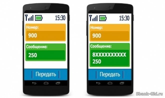 СМС отчет о переводе денег с карты на карту по СМС Сбербанк