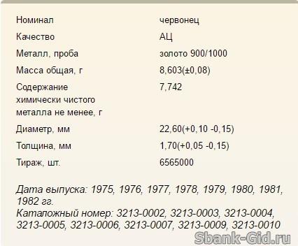 золотой рубль займ онлайн деньги бери помощь в получении кредита отзывы