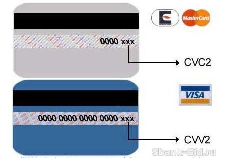 cvv2 и cvc2 карты сбербанка