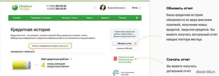 Так выглядит кредитный отчет в Сбербанк Онлайн