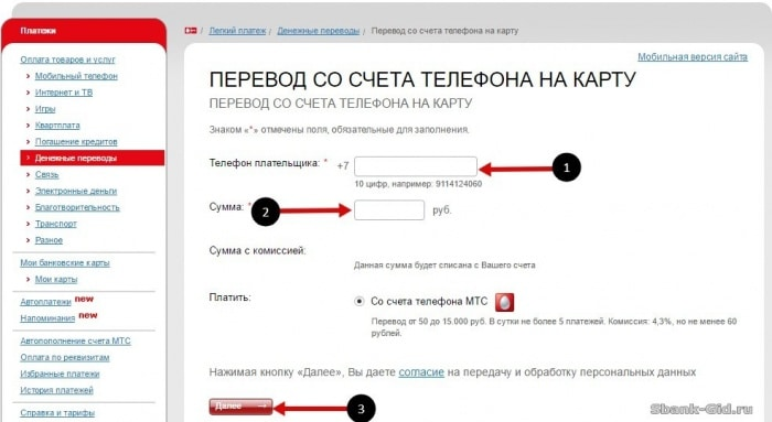 Как сделать перевод по телефону на карту