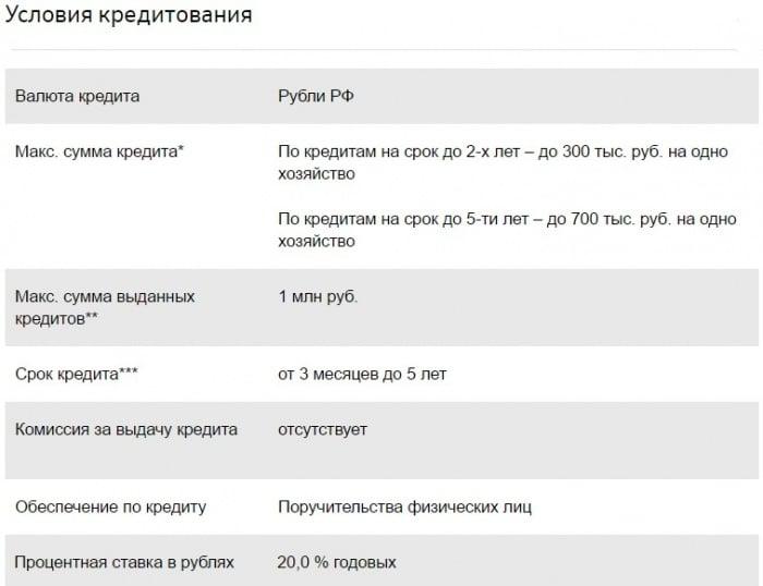 Льготы для пенсионеров по уплате транспортного налога в краснодарском крае