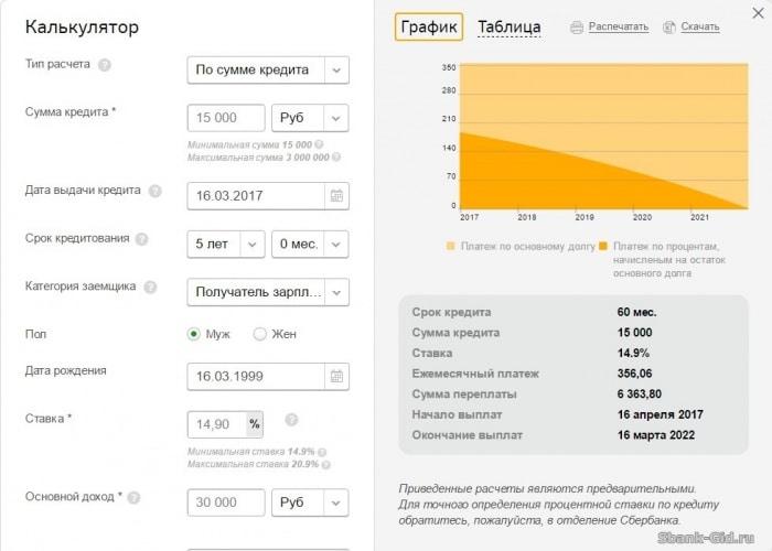 Как заполнить заявку на кредит в сбербанк онлайн хит кредит заявка онлайн