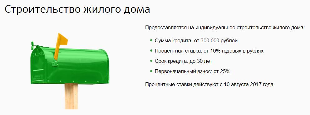 В каком банке взять кредит 30 тысяч