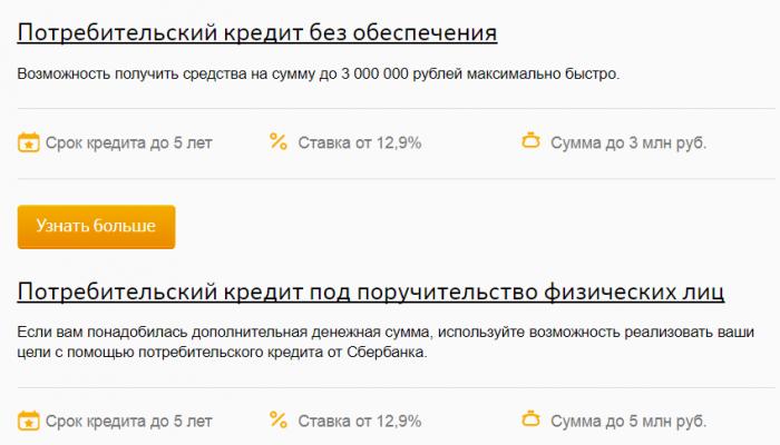 Процентные ставки по кредиту физическим лицам в Сбербанке