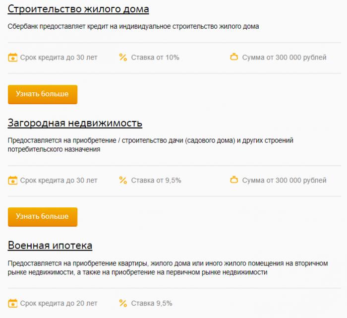 Процентные ставки по кредитам под материнский капитал в Сбербанке