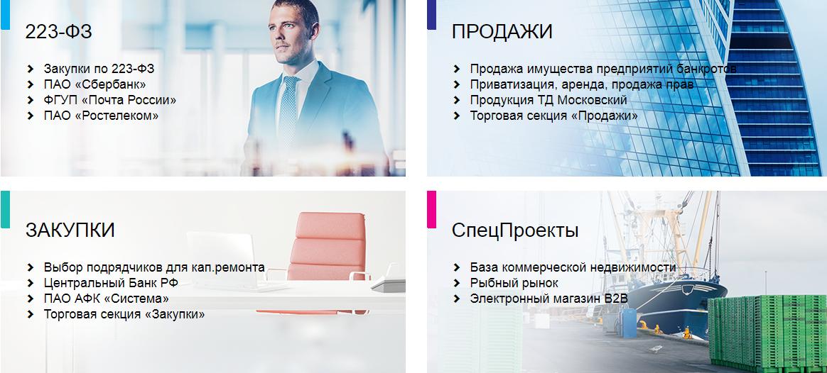 пао сбербанк россии адрес телефон россельхозбанк потребительский кредит проценты