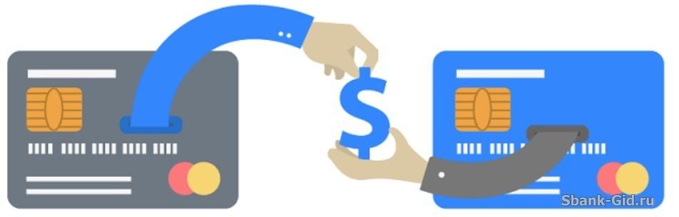 Какой процент берет банк за перевод денег в другой банк (от Сбербанка до ВТБ)?