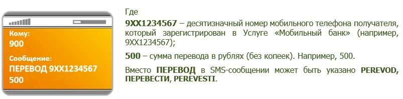 Перевод по номеру телефона получателя