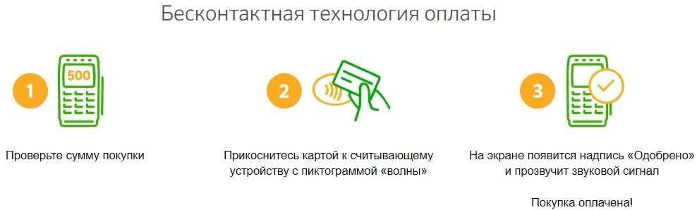 Изображение - Какая комиссия у сбербанка за снятие наличных с кредитной карты другого банка 1536665428_97