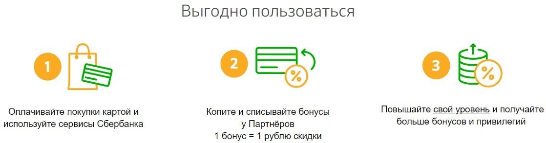 Изображение - Как обменять бонусы спасибо от сбербанка на деньги 1539771304_7