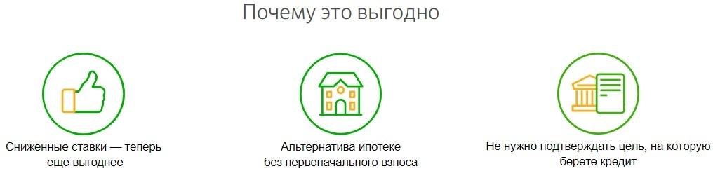 кредит в сбербанке под залог недвижимости калькулятор