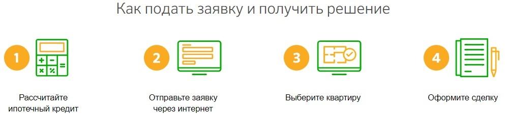 Заказать кредитную карту райффайзенбанк через интернет бесплатно