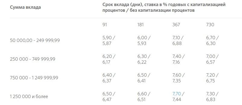 Изображение - Вклады для пенсионеров в банке открытие 1549356030_3