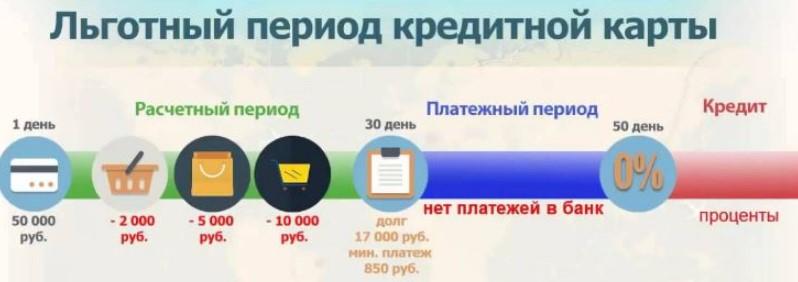Онлайн калькулятор кредита банка россии