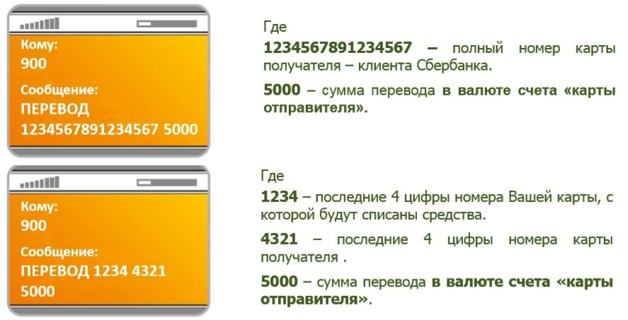 Изображение - Сколько времени идет перевод с карты сбербанка 1549362791_5