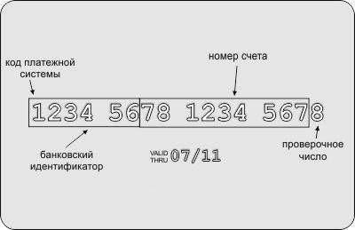 Информация на банковской карте