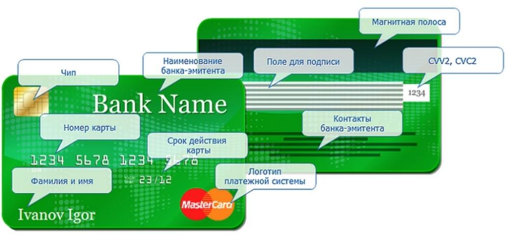 Где номер банковской карты