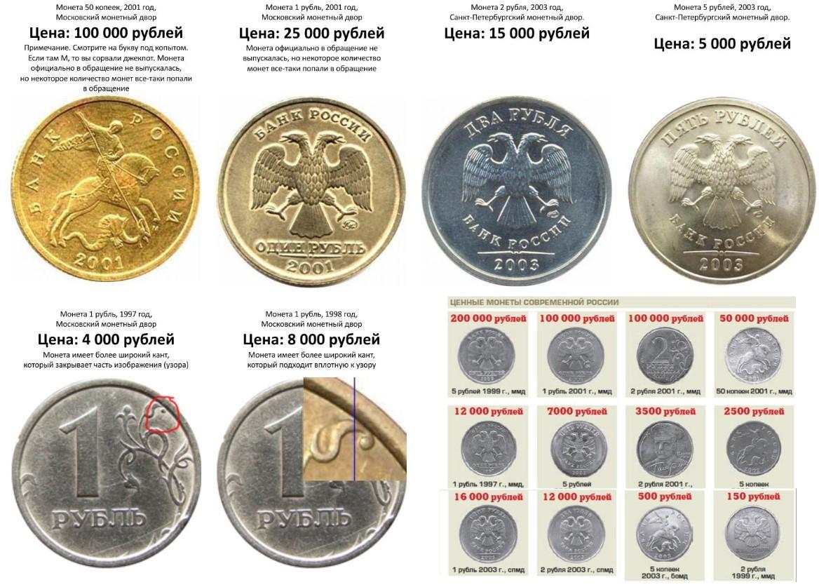 сюда, сделала какие монеты дорого стоят и какие годы их издания и где их можно обменять минуты