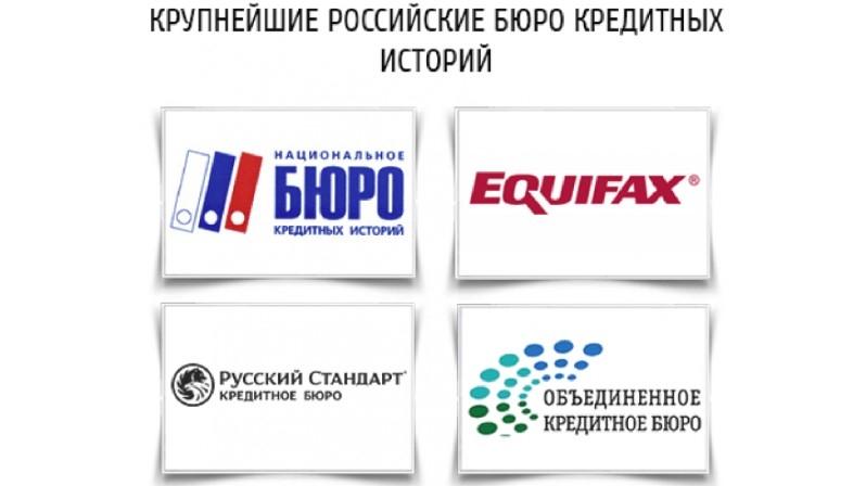 Изображение - Банки, не проверяющие кредитную историю список 1551426755_57