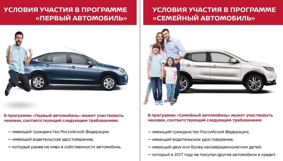 Подать заявку на кредит в банк русский стандарт