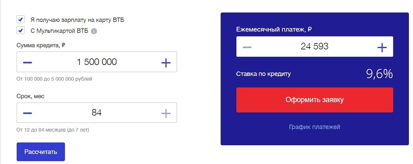 онлайн кредитный калькулятор потребительский кредит втб