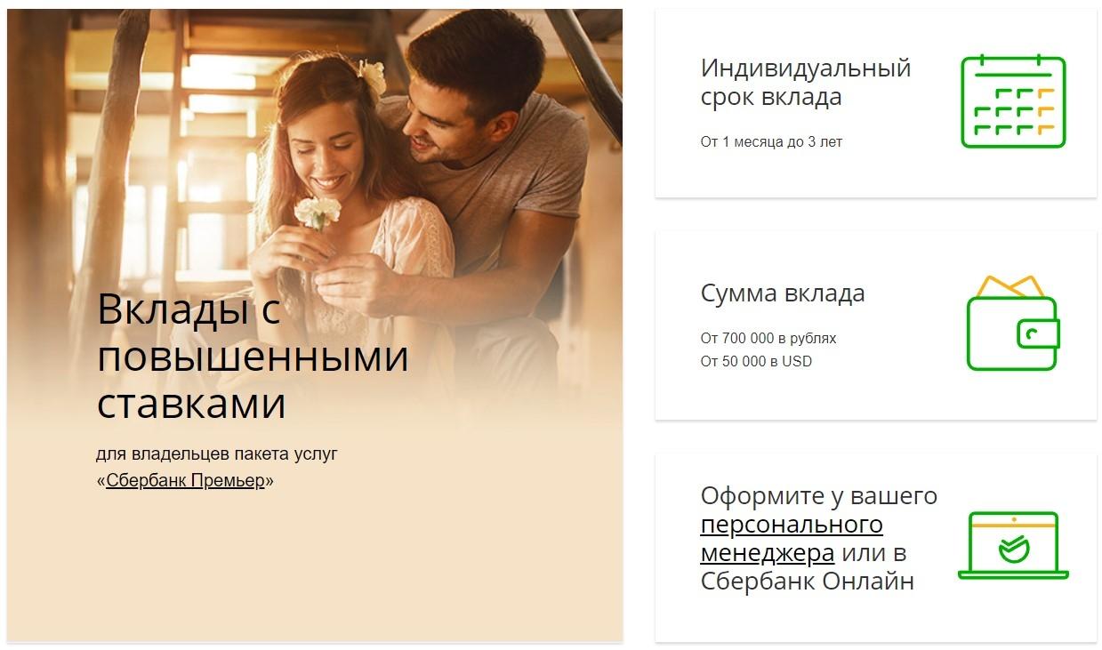 Вклады Сбербанк Премьер для физических лиц