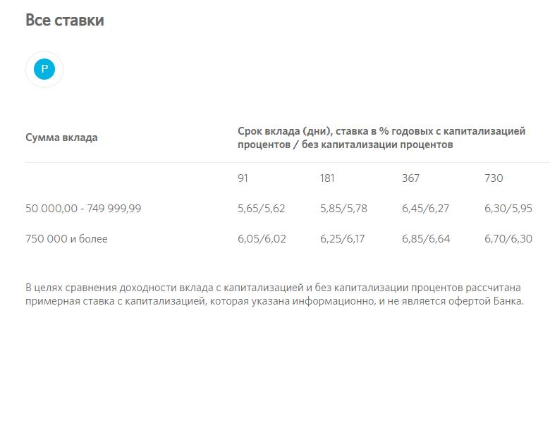 Вклады пенсионный накопительный банк открытие пенсионный фонд в нижнем тагиле личный кабинет
